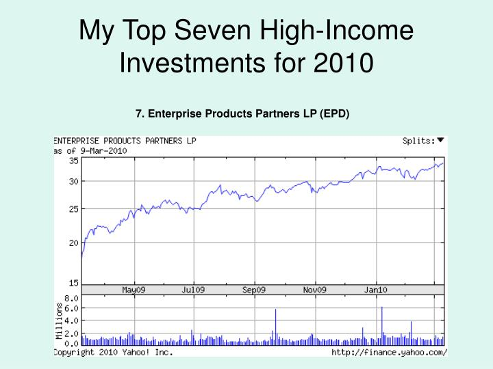My Top Seven High-Income Investments for 2010