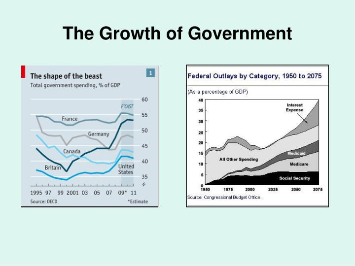 The Growth of Government