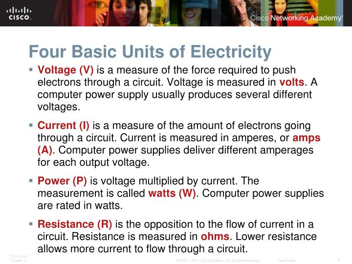 Four Basic Units of Electricity