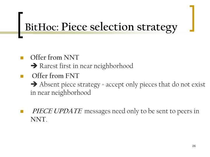 BitHoc: