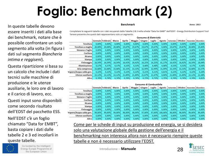In queste tabelle devono essere inseriti i dati alla base dei benchmark, notare che è possibile confrontare un solo segmento alla volta (in figura i dati sul segmento