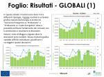 foglio risultati globali 1