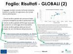 foglio risultati globali 2