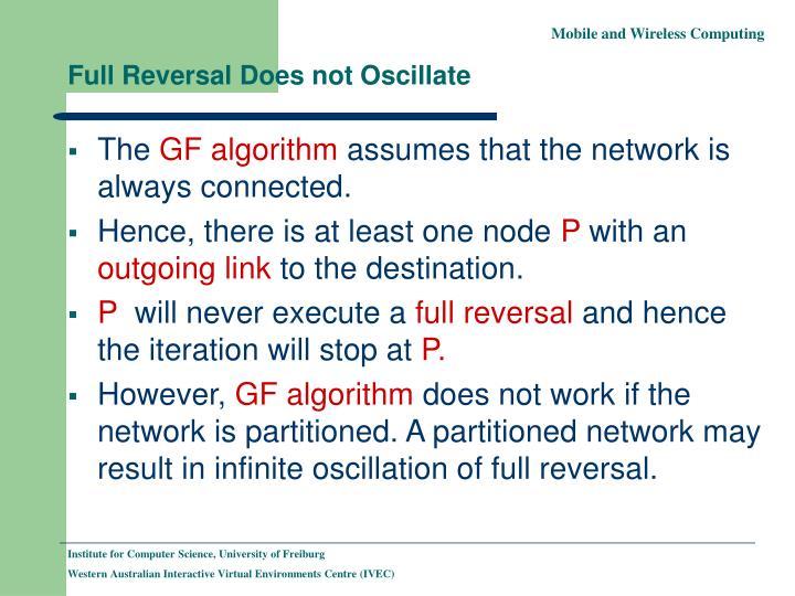Full Reversal Does not Oscillate