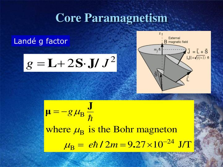 Core Paramagnetism