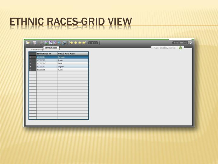 Ethnic Races-Grid View