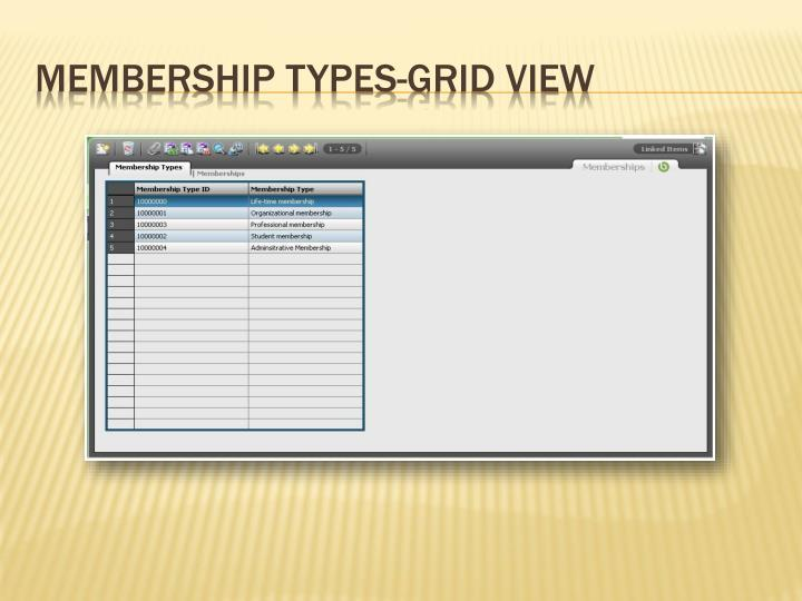 Membership Types-Grid View