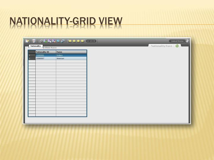 Nationality-Grid View