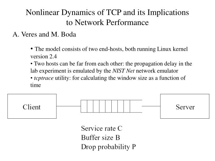 Nonlinear Dynamics of TCP and its Implications