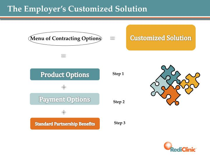 The Employer's Customized Solution