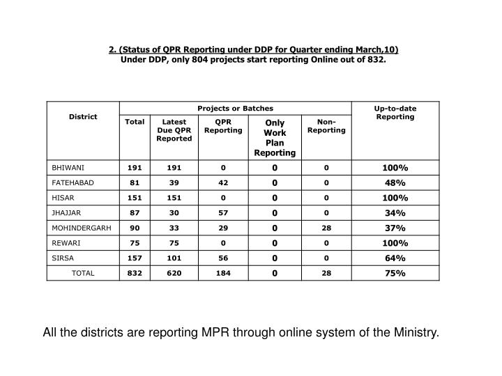 2. (Status of QPR Reporting under DDP