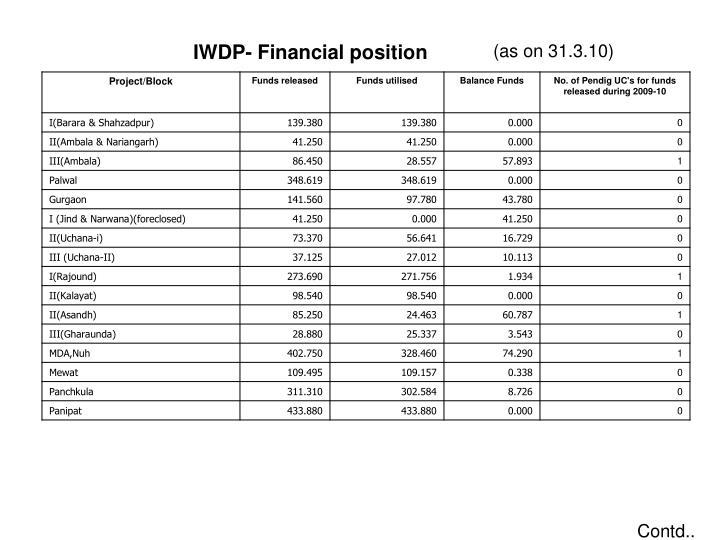 IWDP- Financial position