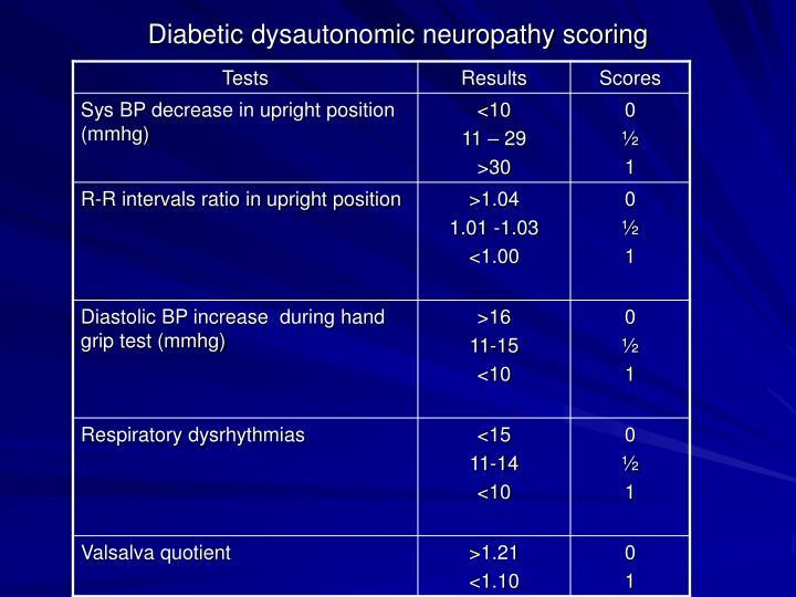 Diabetic dysautonomic neuropathy scoring