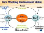 new working environment vision