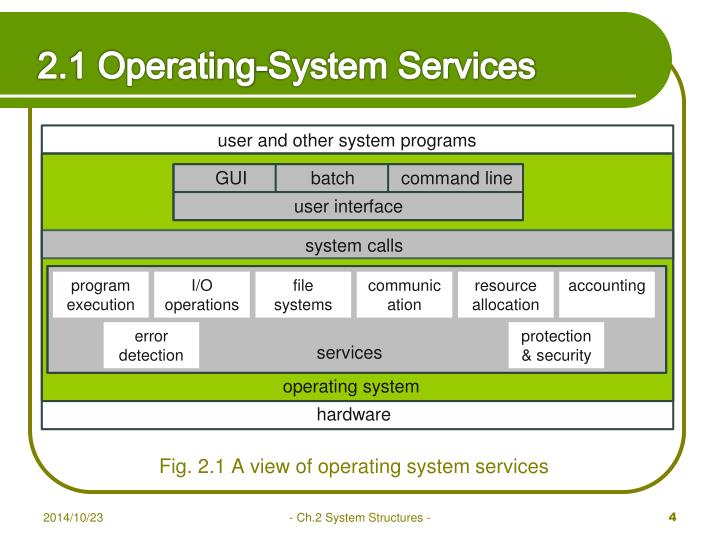 2.1 Operating-System Services