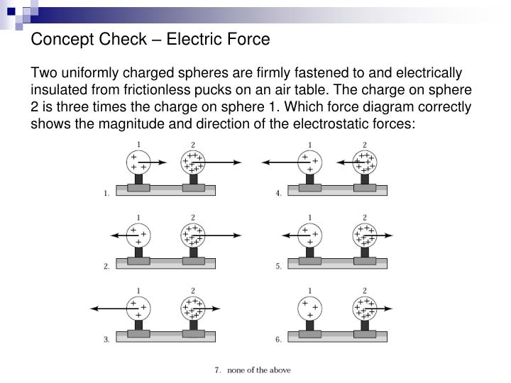 Concept Check – Electric Force
