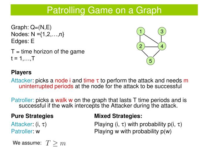 Patrolling game on a graph