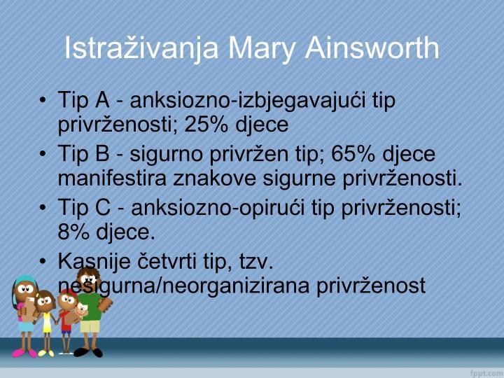 Istraživanja Mary Ainsworth