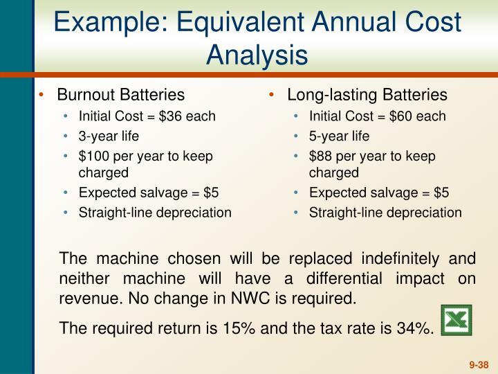 Burnout Batteries