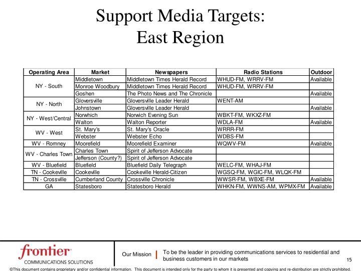 Support Media Targets: