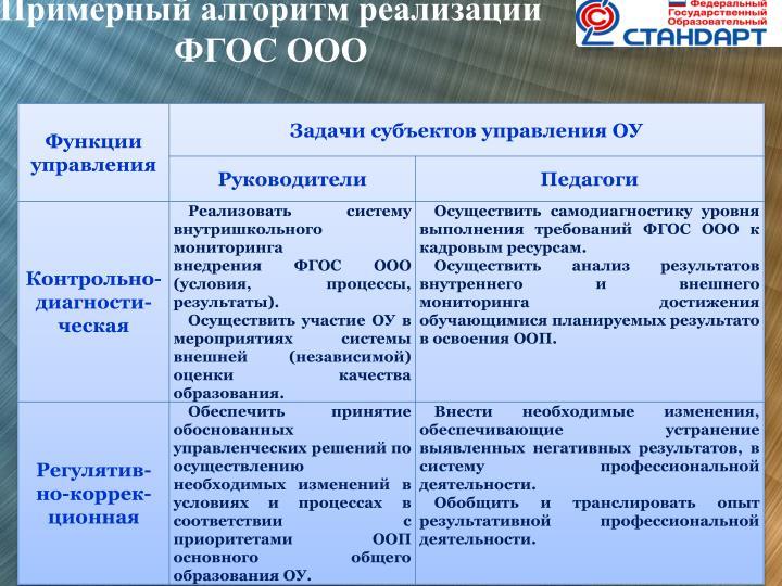 Примерный алгоритм реализации ФГОС ООО