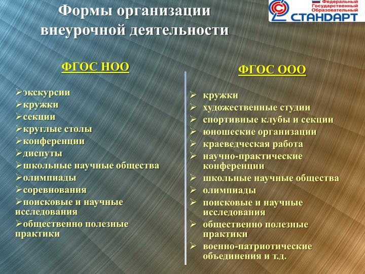 Формы организации внеурочной деятельности