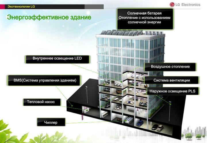 Энергоэффективное здание