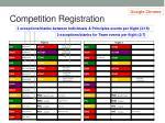 competition registration