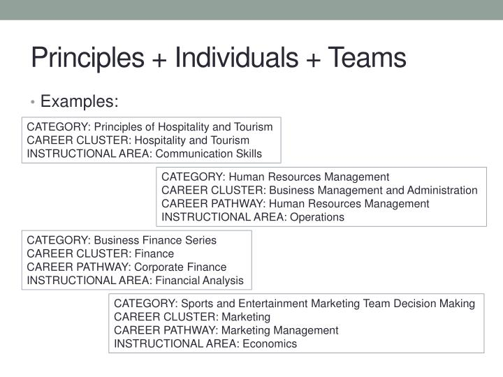 Principles + Individuals + Teams