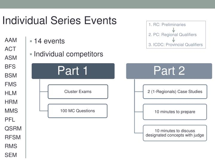Individual Series Events