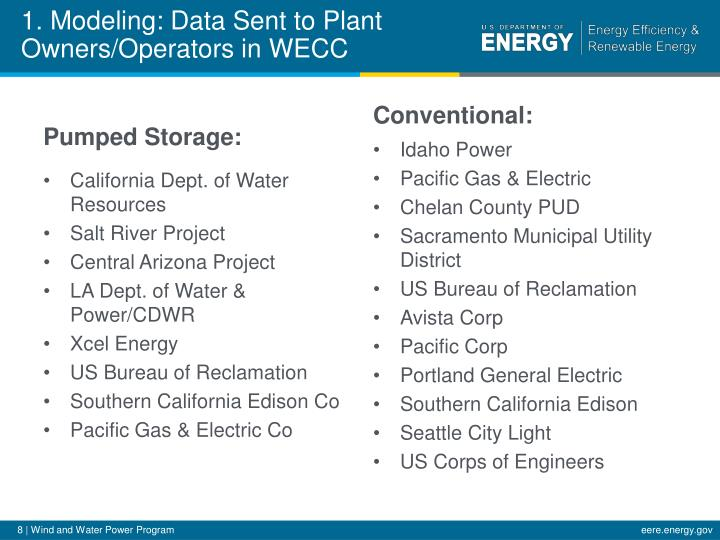 1. Modeling: Data Sent to Plant Owners/Operators in WECC