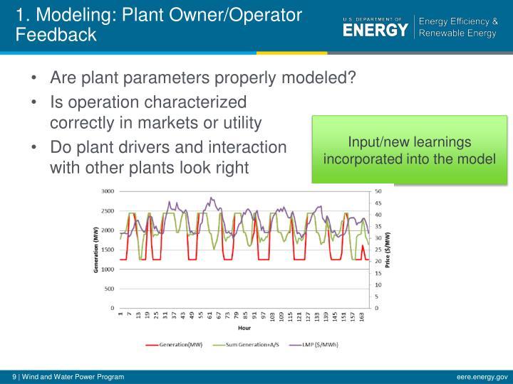 1. Modeling: Plant Owner/Operator Feedback