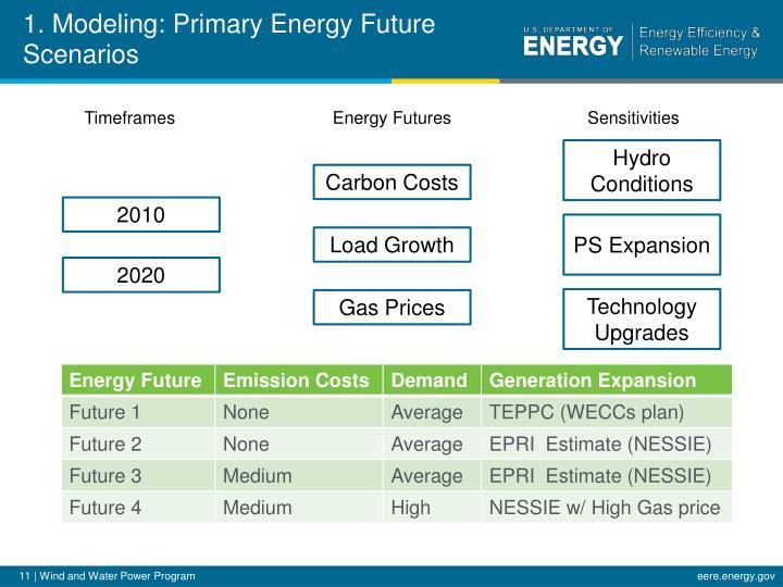 1. Modeling: Primary Energy Future Scenarios