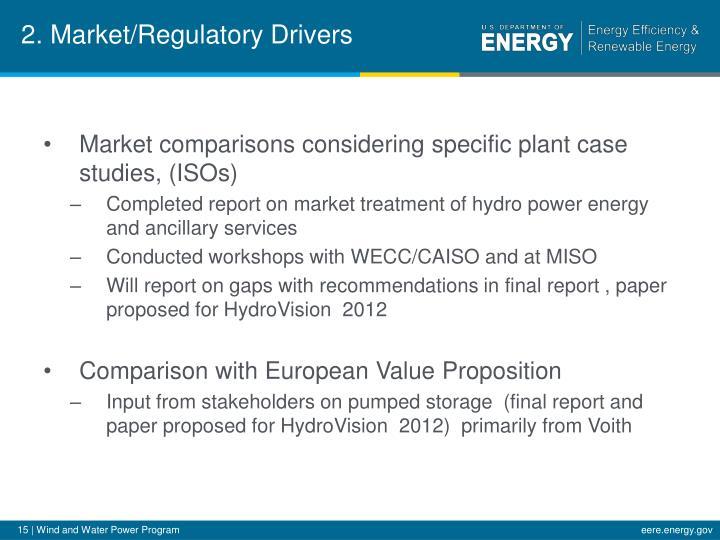 2. Market/Regulatory Drivers
