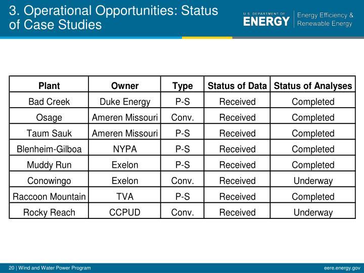 3. Operational Opportunities: Status of Case Studies