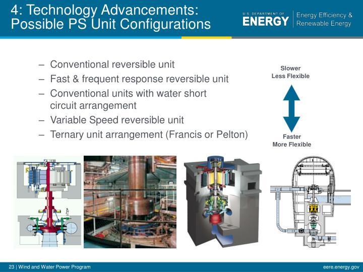 4: Technology Advancements: Possible PS Unit Configurations