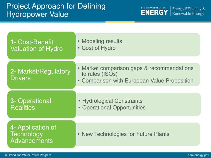 Project Approach for Defining Hydropower Value
