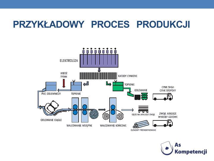 Przykładowy   proces   produkcji