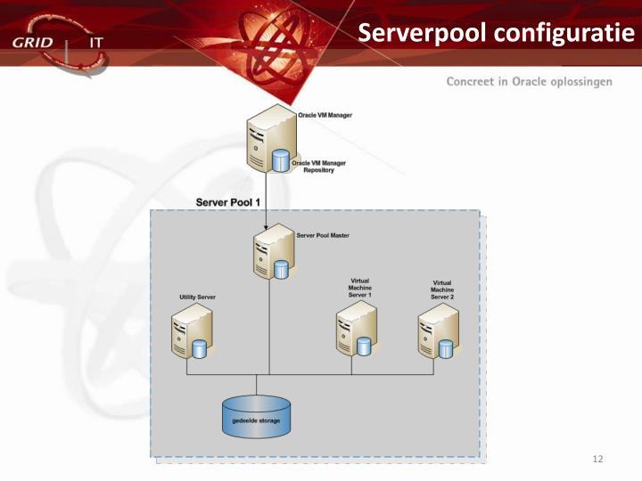 Serverpool configuratie