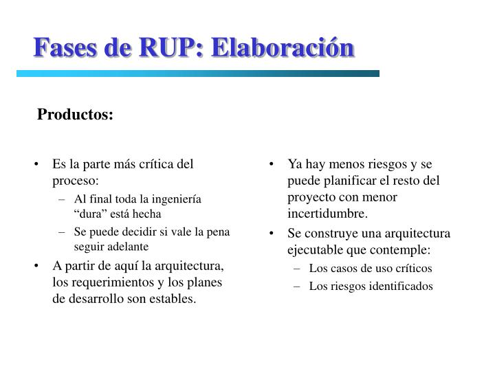 Fases de RUP: Elaboración