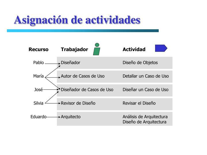 Asignación de actividades