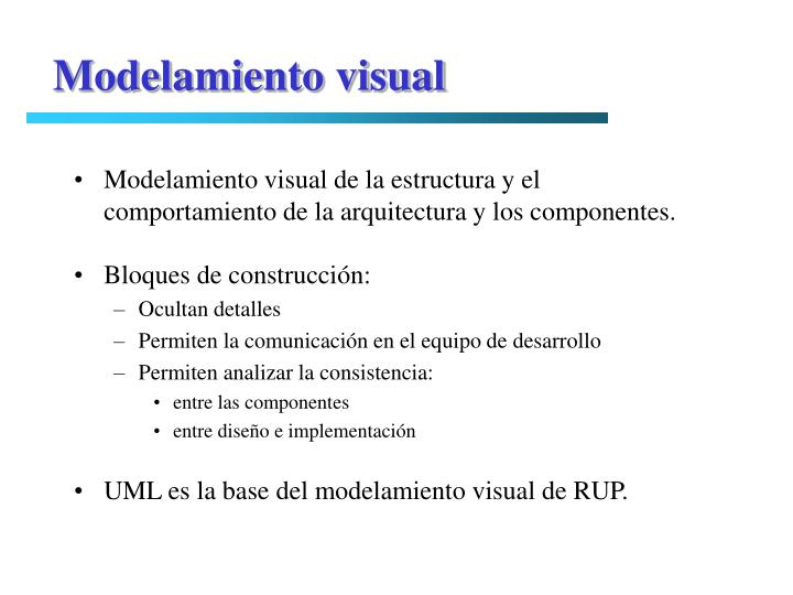 Modelamiento visual