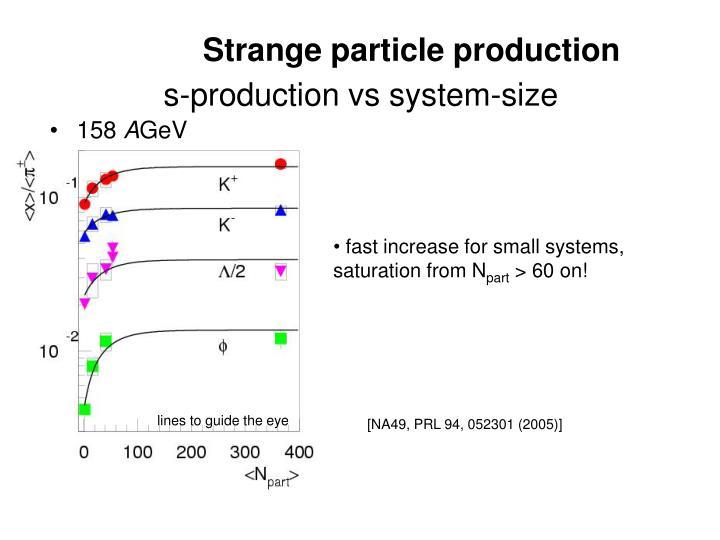 s-production vs system-size