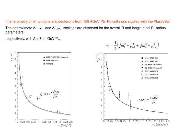 Interferometry of
