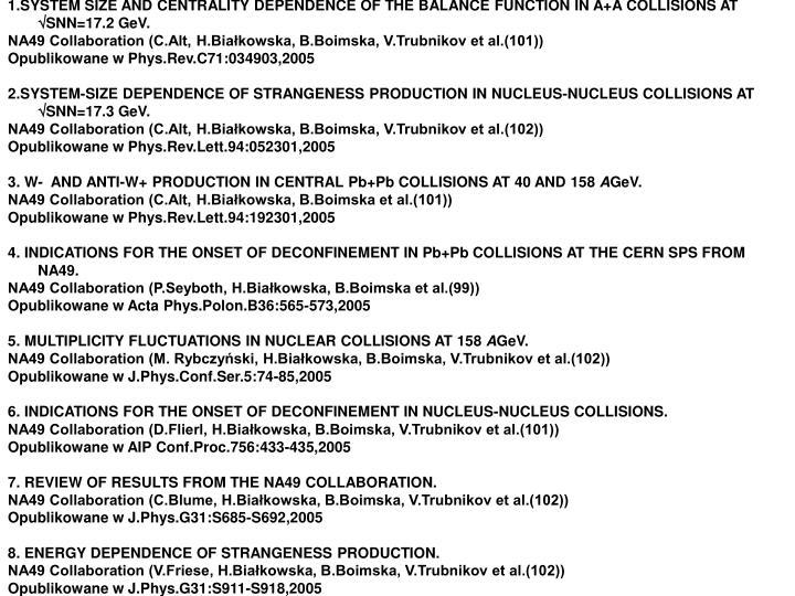 Publikacje naukowe: