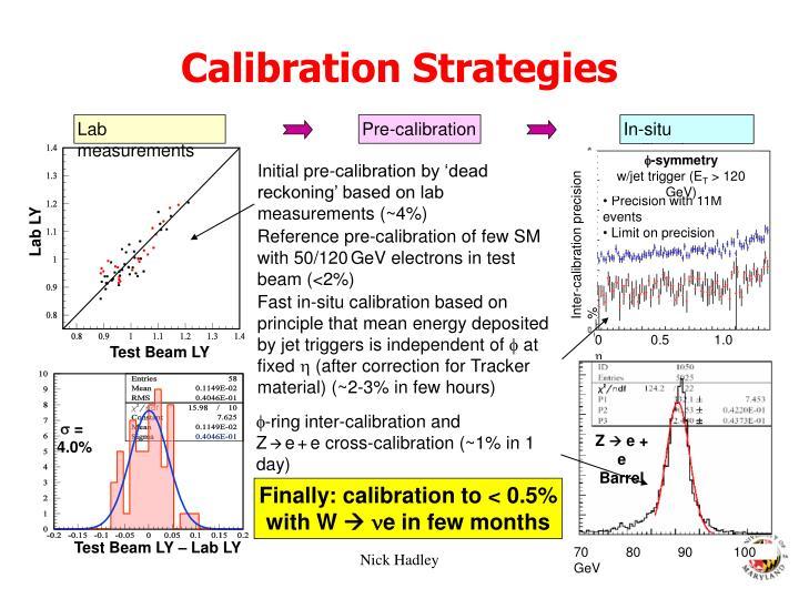 Pre-calibration