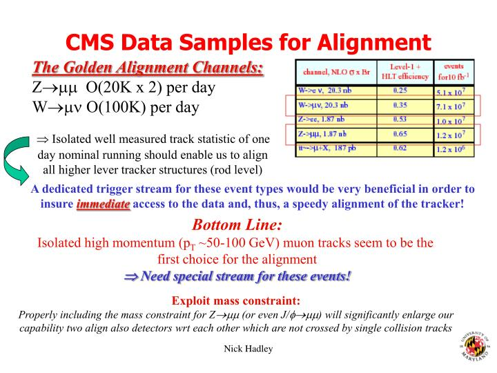 CMS Data Samples for Alignment