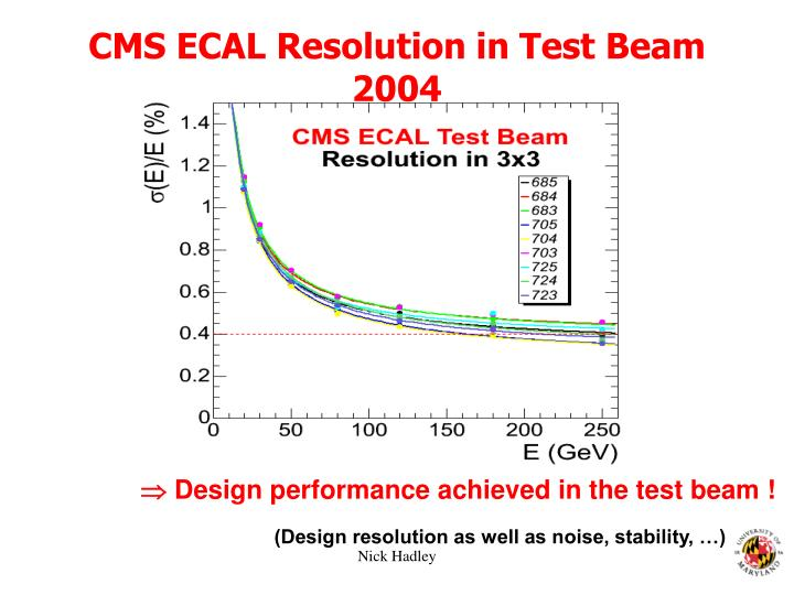 CMS ECAL Resolution in Test Beam 2004