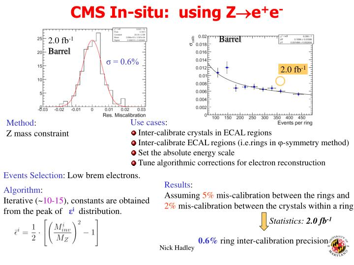 CMS In-situ:  using Z