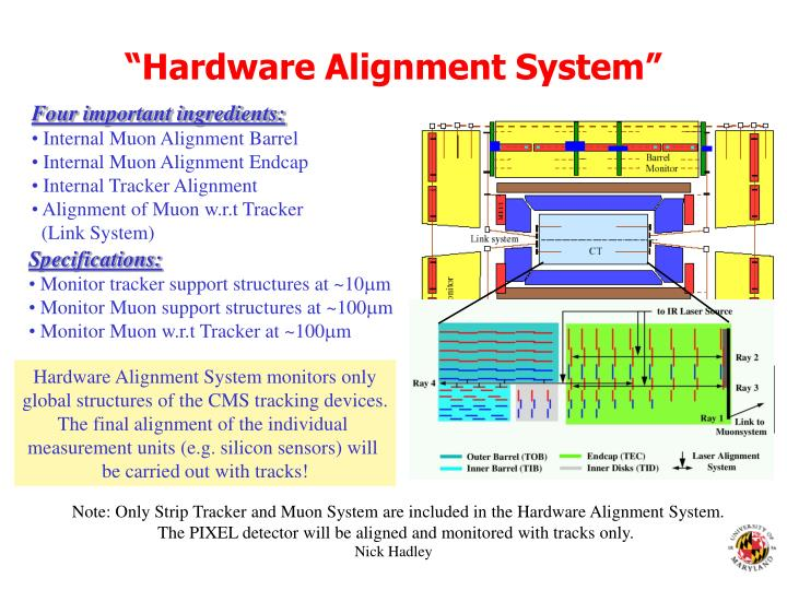 """Hardware Alignment System"""